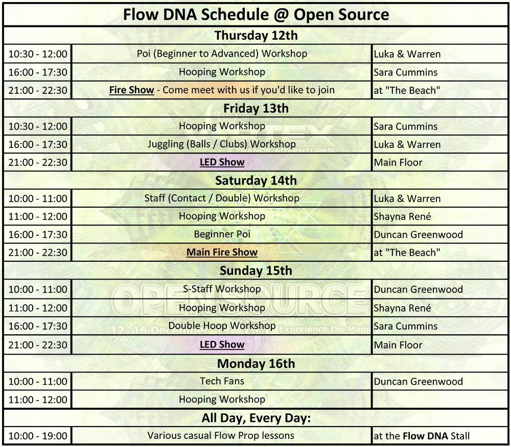 Workshop Schedule Open Source