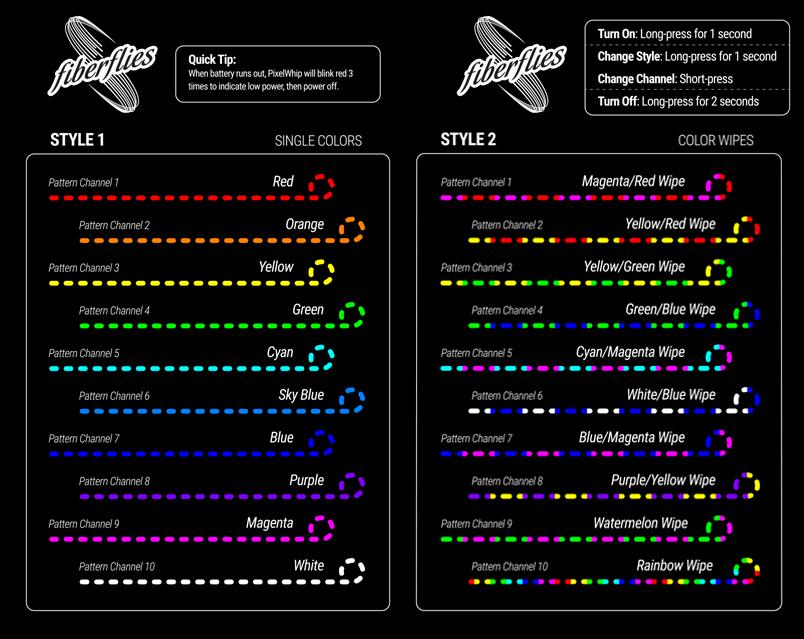 Fiberflies Pixelwhip - rev4 - modes 1 - Flow DNA